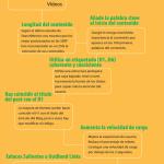 SEO On Page avanzado #infografia #infographic #seo