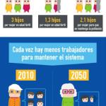 Por qué se cuestiona el actual Sistema de Pensiones #infografia #infographic