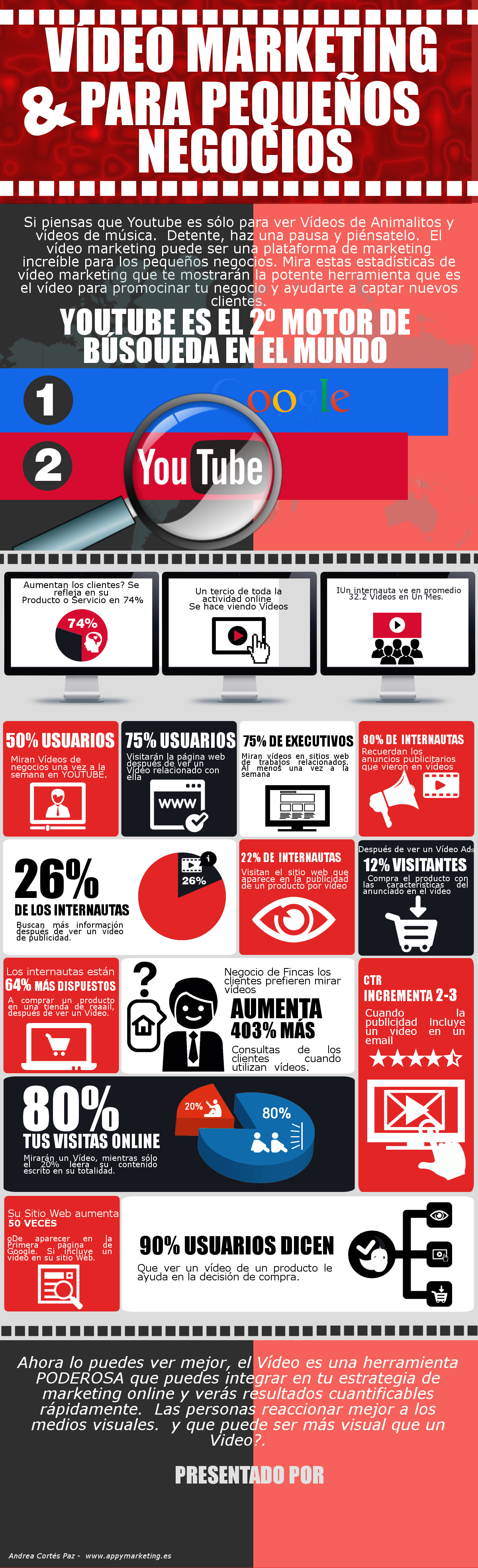 Vídeo marketing para pymes #infografia #infographic #marketing